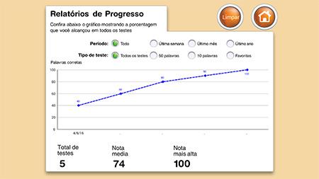 Relatório de Progresso